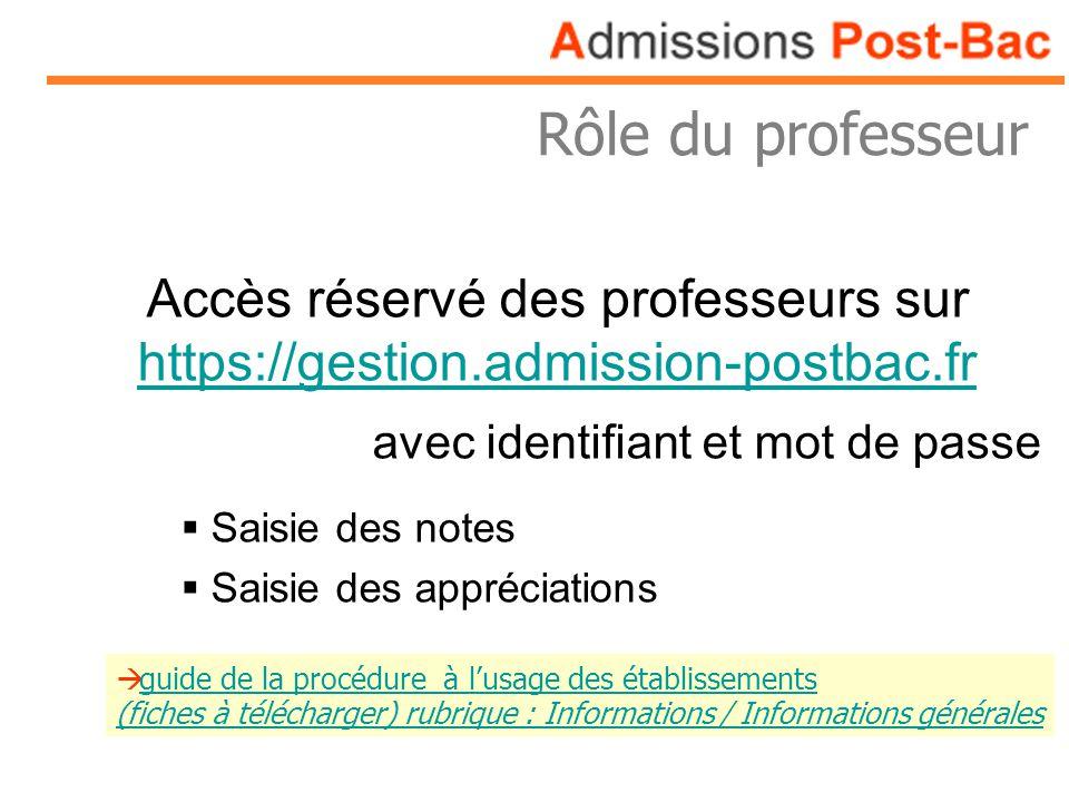 Rôle du professeur Accès réservé des professeurs sur https://gestion.admission-postbac.fr https://gestion.admission-postbac.fr avec identifiant et mot