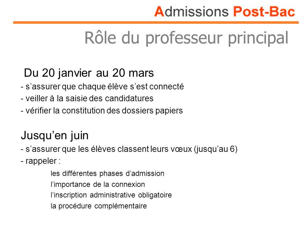 Rôle du professeur principal Du 20 janvier au 20 mars - sassurer que chaque élève sest connecté - veiller à la saisie des candidatures - vérifier la c