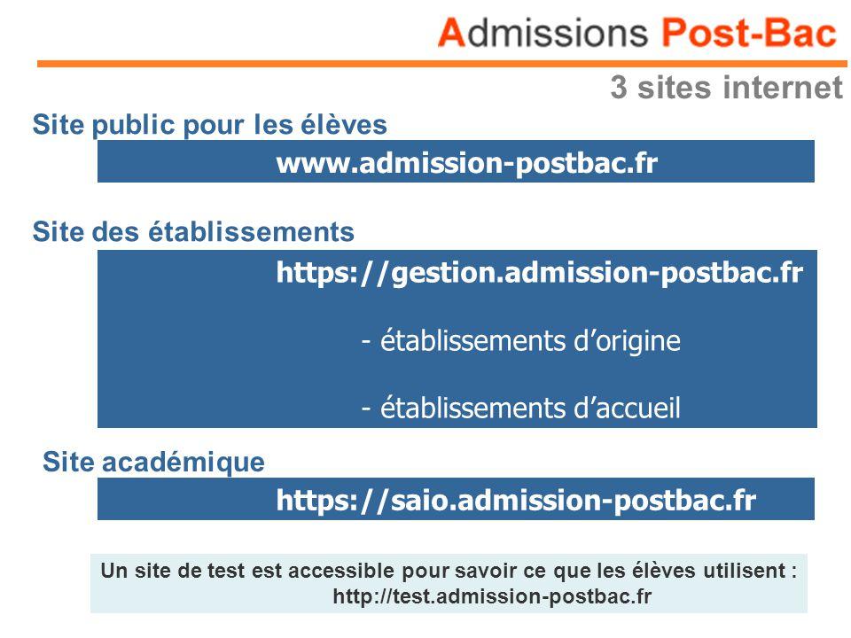 3 sites internet Un site de test est accessible pour savoir ce que les élèves utilisent : http://test.admission-postbac.fr www.admission-postbac.fr Si