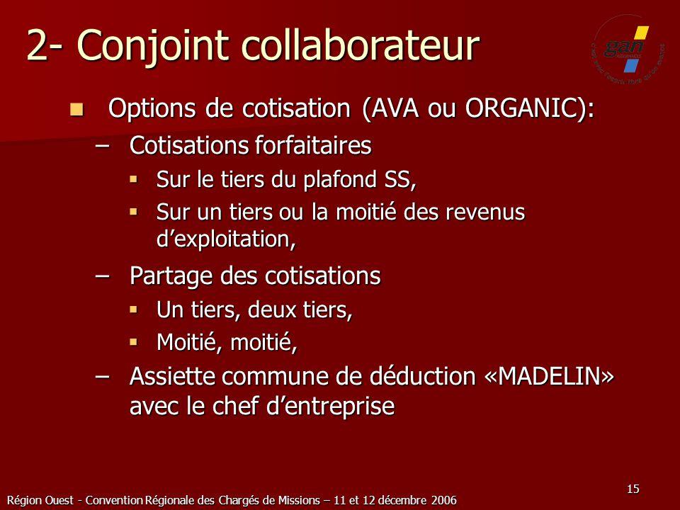 Région Ouest - Convention Régionale des Chargés de Missions – 11 et 12 décembre 2006 15 2- Conjoint collaborateur Options de cotisation (AVA ou ORGANI