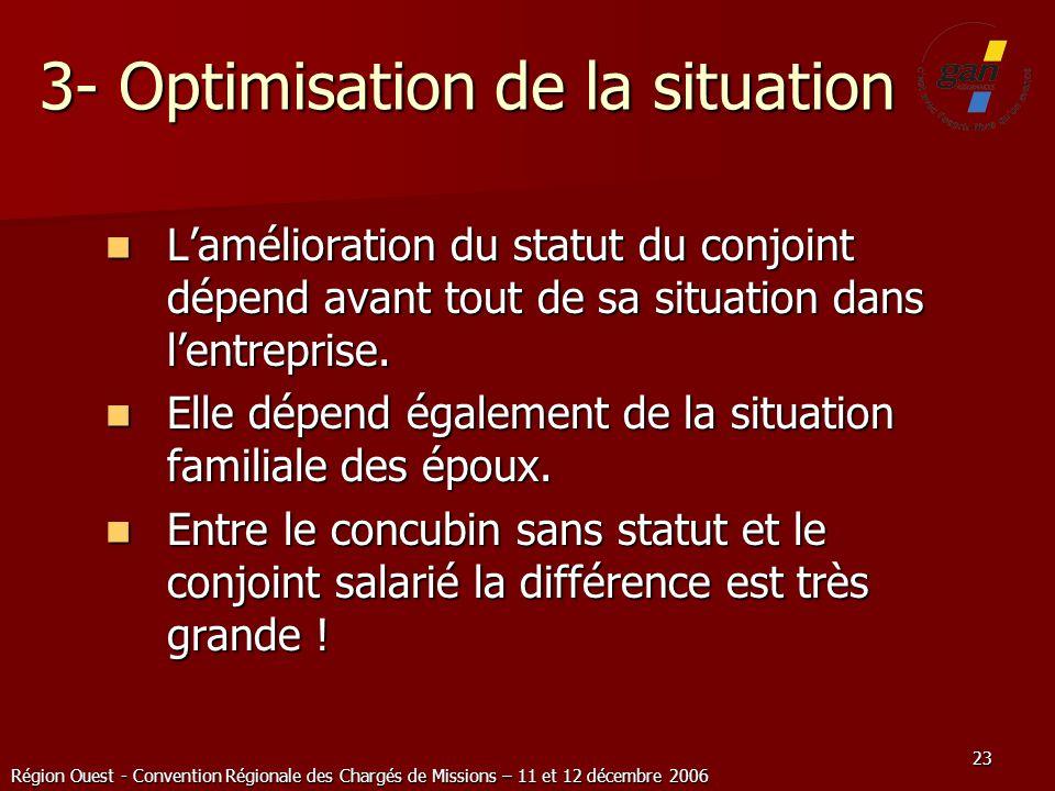 Région Ouest - Convention Régionale des Chargés de Missions – 11 et 12 décembre 2006 23 3- Optimisation de la situation Lamélioration du statut du con