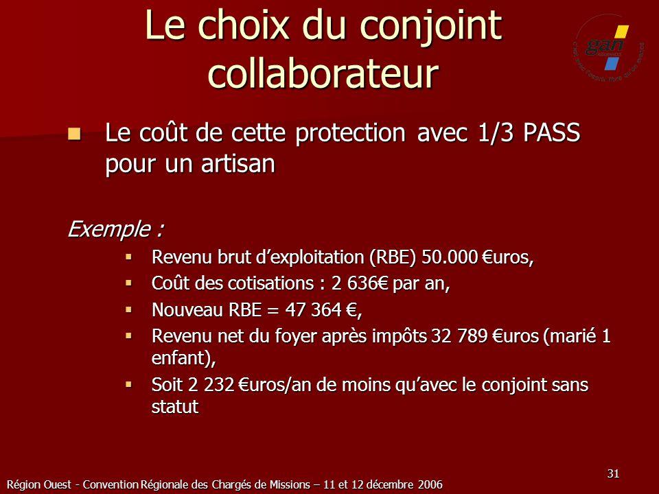 Région Ouest - Convention Régionale des Chargés de Missions – 11 et 12 décembre 2006 31 Le choix du conjoint collaborateur Le coût de cette protection