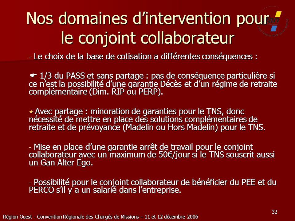Région Ouest - Convention Régionale des Chargés de Missions – 11 et 12 décembre 2006 32 - Le choix de la base de cotisation a différentes conséquences