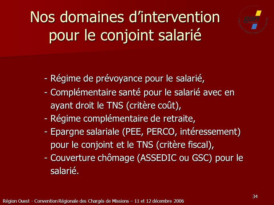 Région Ouest - Convention Régionale des Chargés de Missions – 11 et 12 décembre 2006 34 Nos domaines dintervention pour le conjoint salarié - Régime d