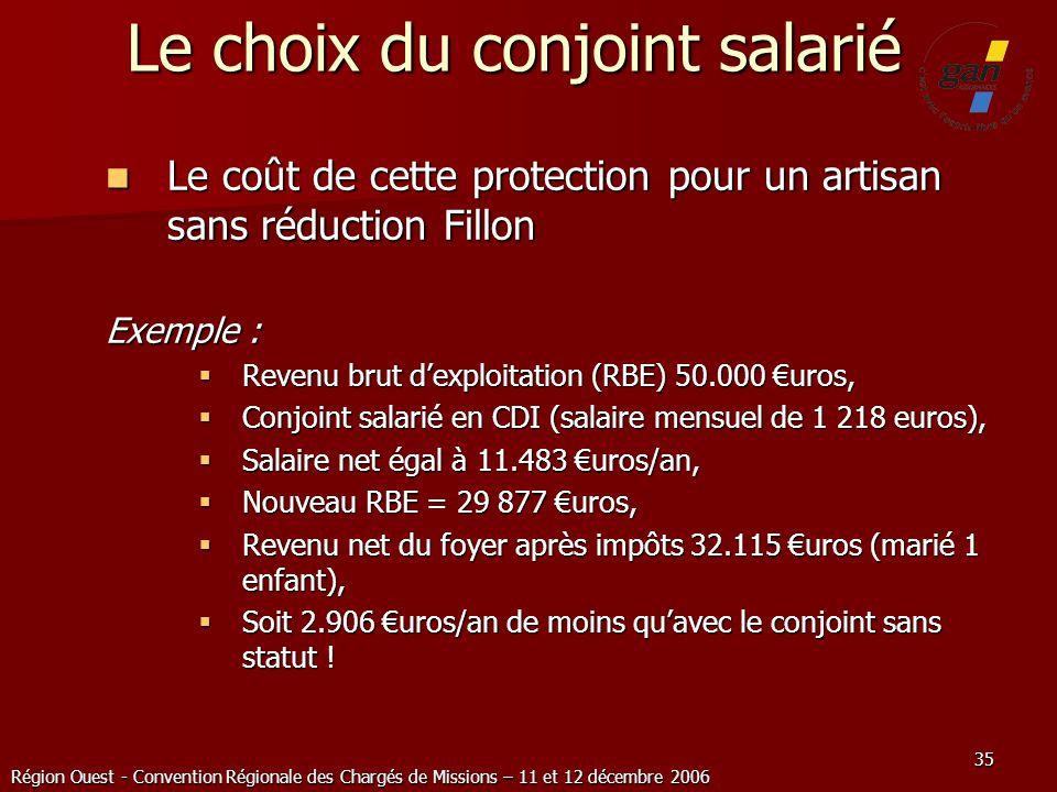 Région Ouest - Convention Régionale des Chargés de Missions – 11 et 12 décembre 2006 35 Le choix du conjoint salarié Le coût de cette protection pour