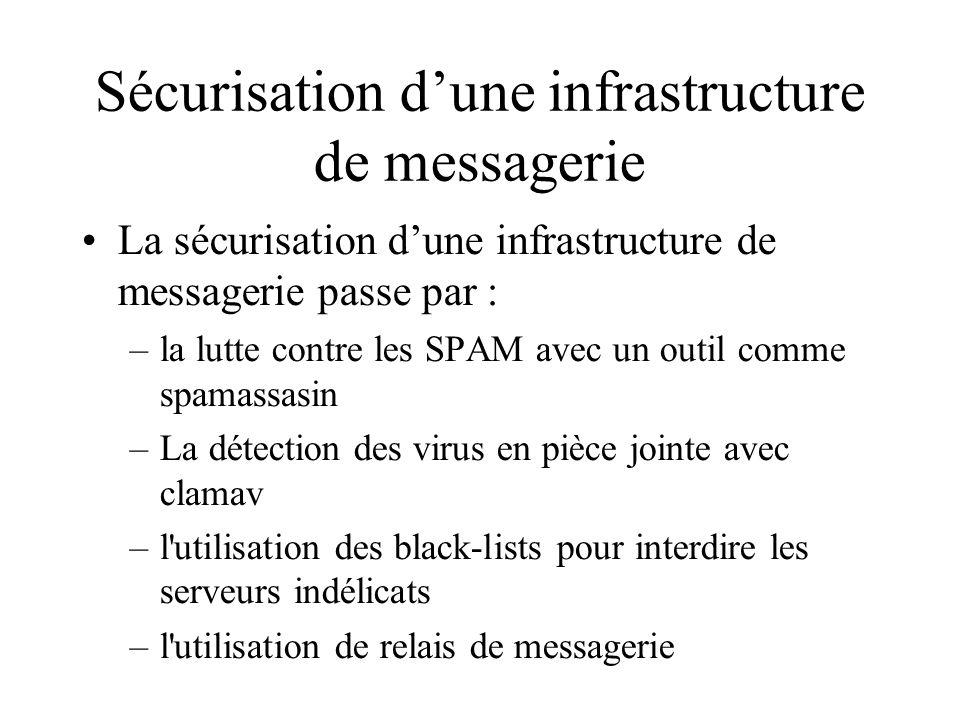 Spamassasin Cest le filtre anti-spam le plus connu actuellement.