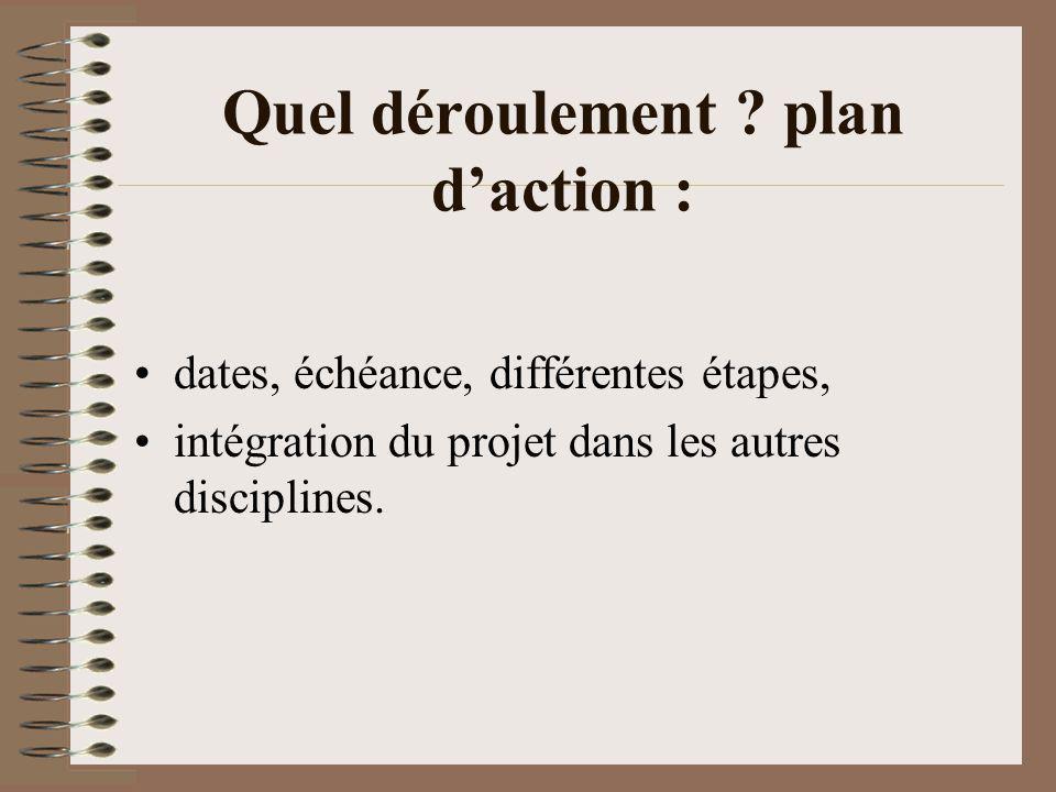 Quel déroulement ? plan daction : dates, échéance, différentes étapes, intégration du projet dans les autres disciplines.