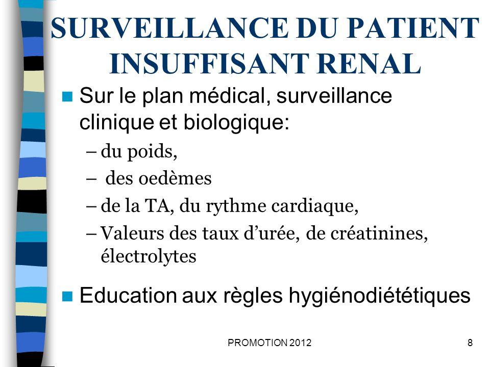 SURVEILLANCE DU PATIENT INSUFFISANT RENAL Sur le plan médical, surveillance clinique et biologique: –du poids, – des oedèmes –de la TA, du rythme card