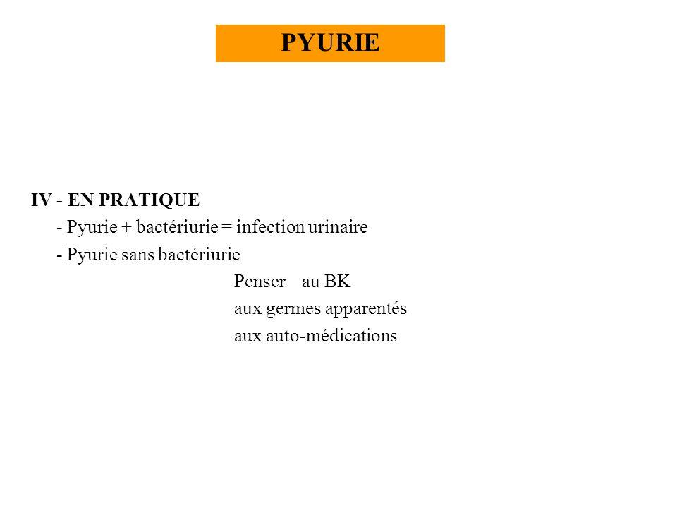 IV - EN PRATIQUE - Pyurie + bactériurie = infection urinaire - Pyurie sans bactériurie Penserau BK aux germes apparentés aux auto-médications PYURIE