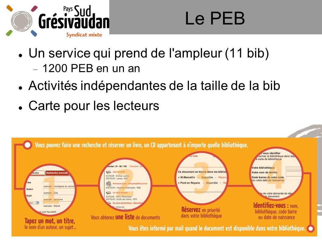 Projet global de développement des usages, des services et de laccès à Internet6 Le PEB Un service qui prend de l ampleur (11 bib) 1200 PEB en un an Activités indépendantes de la taille de la bib Carte pour les lecteurs