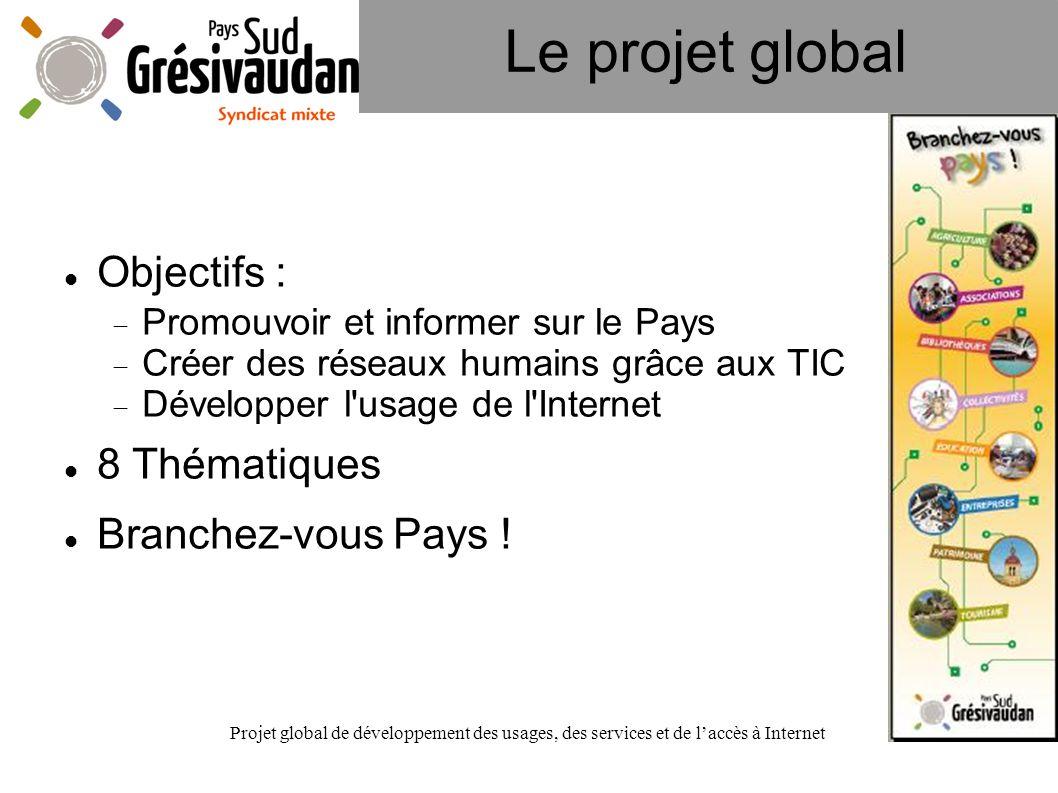Projet global de développement des usages, des services et de laccès à Internet9 Le projet global Objectifs : Promouvoir et informer sur le Pays Créer