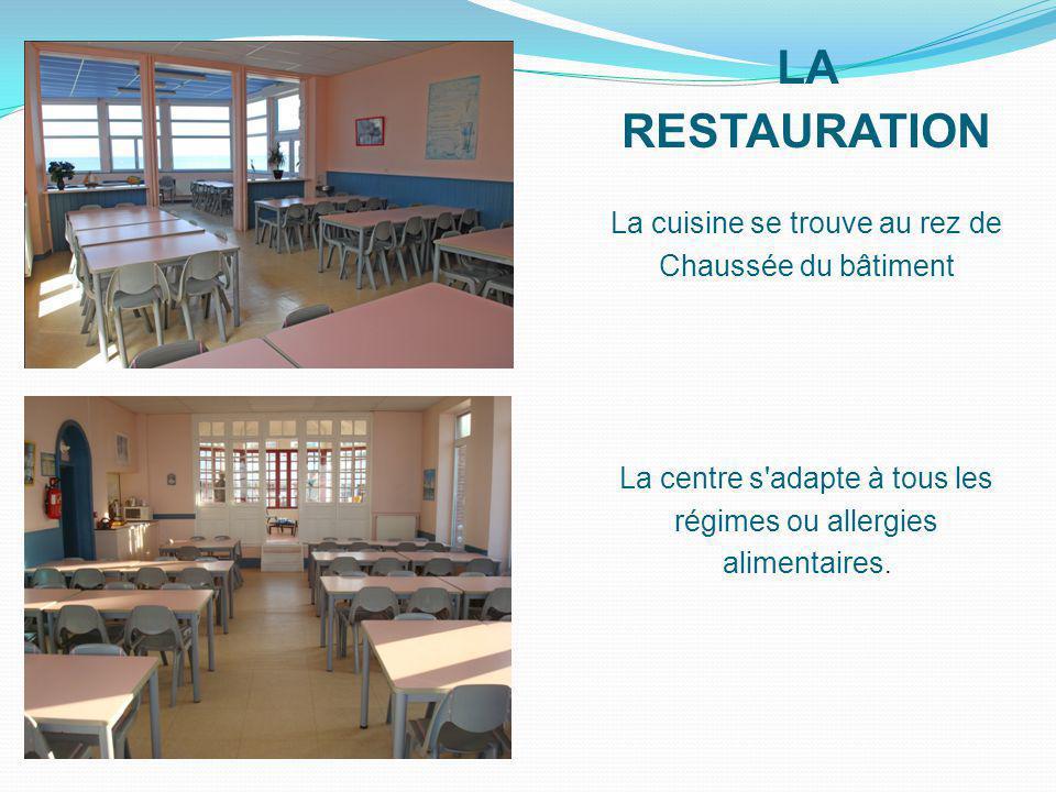 LA RESTAURATION La cuisine se trouve au rez de Chaussée du bâtiment La centre s'adapte à tous les régimes ou allergies alimentaires.