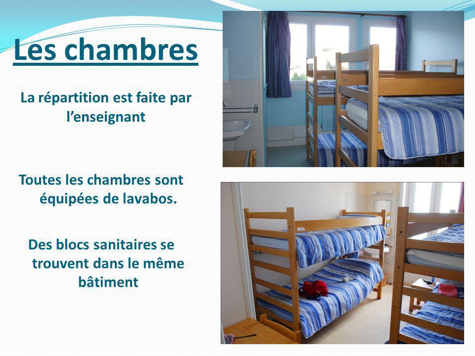 Les chambres La répartition est faite par lenseignant Toutes les chambres sont équipées de lavabos. Des blocs sanitaires se trouvent dans le même bâti