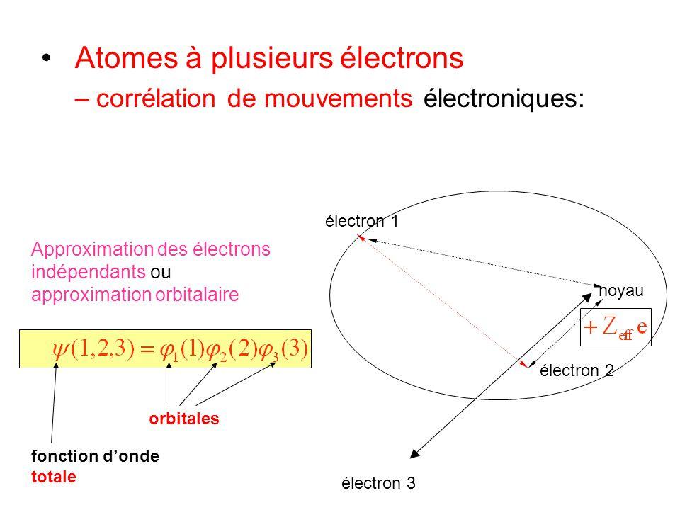 Atomes à plusieurs électrons –corrélation de mouvements électroniques: électron 1 électron 2 électron 3 noyau Approximation des électrons indépendants ou approximation orbitalaire orbitales fonction donde totale