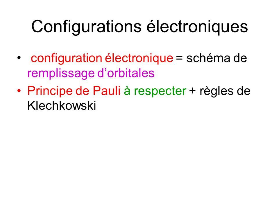 Configurations électroniques configuration électronique = schéma de remplissage dorbitales Principe de Pauli à respecter + règles de Klechkowski