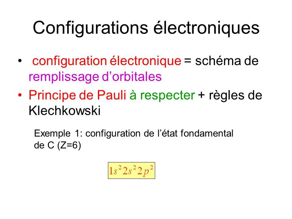 Configurations électroniques configuration électronique = schéma de remplissage dorbitales Principe de Pauli à respecter + règles de Klechkowski Exemp