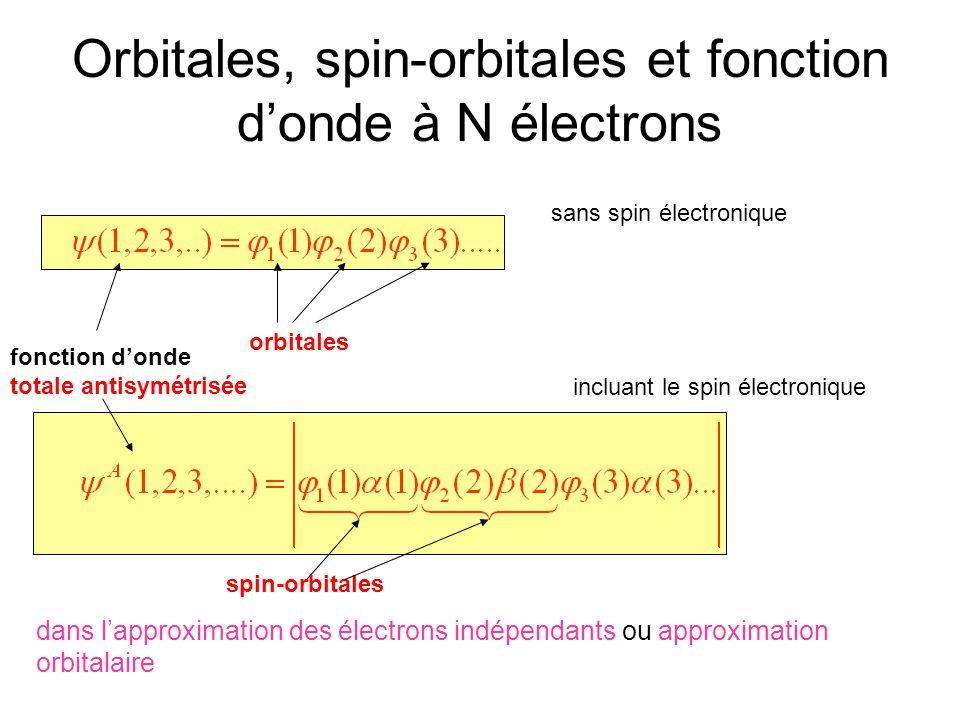 Orbitales, spin-orbitales et fonction donde à N électrons orbitales fonction donde totale antisymétrisée incluant le spin électronique spin-orbitales