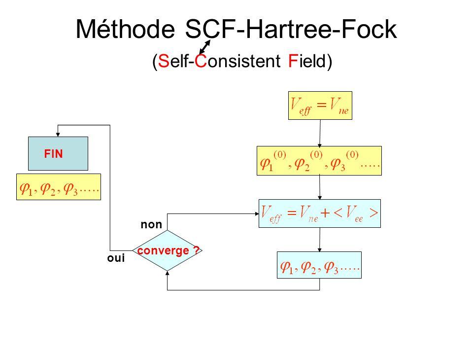 Méthode SCF-Hartree-Fock converge ? FIN (Self-Consistent Field) oui non
