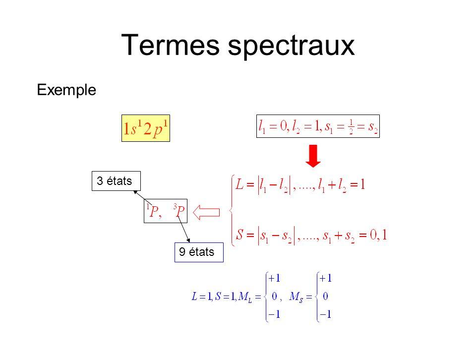 Termes spectraux Exemple 3 états 9 états