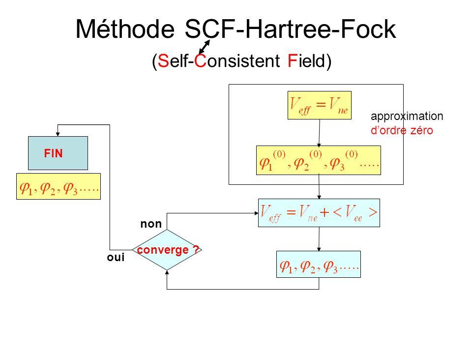 Méthode SCF-Hartree-Fock converge ? FIN (Self-Consistent Field) oui non approximations successives