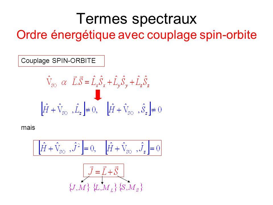 Termes spectraux Ordre énergétique avec couplage spin-orbite Couplage SPIN-ORBITE mais