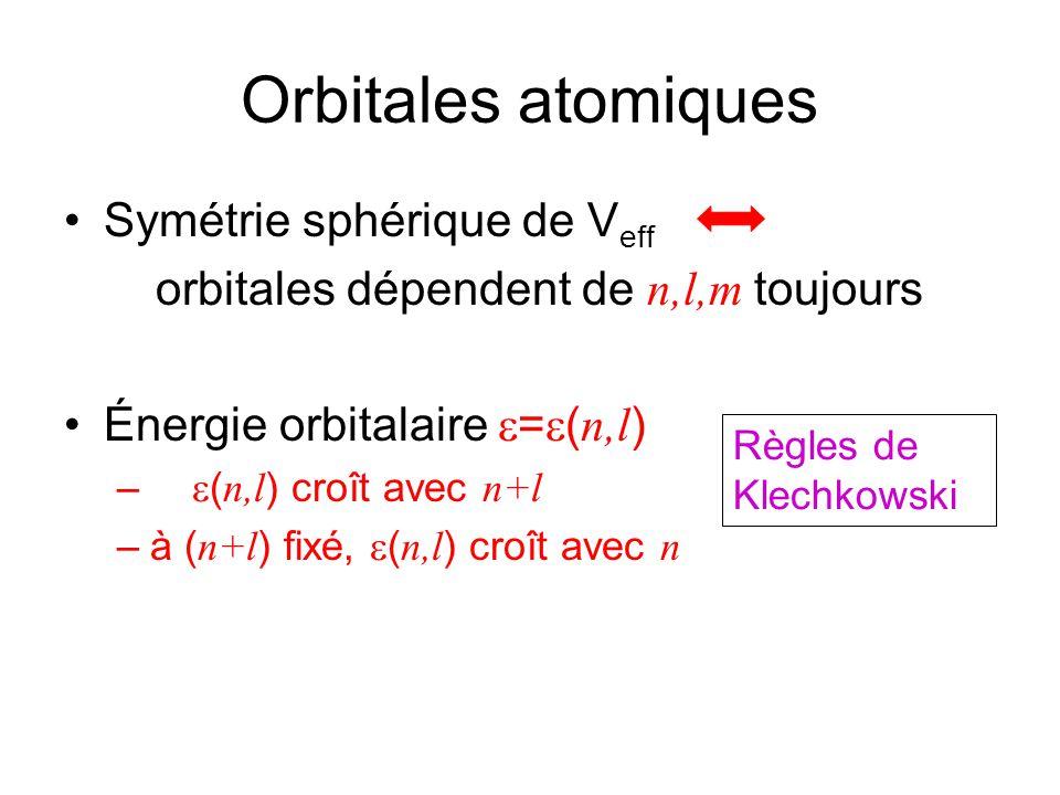 Orbitales atomiques Symétrie sphérique de V eff orbitales dépendent de n,l,m toujours Énergie orbitalaire = ( n,l ) – ( n,l ) croît avec n+l –à ( n+l ) fixé, ( n,l ) croît avec n Règles de Klechkowski