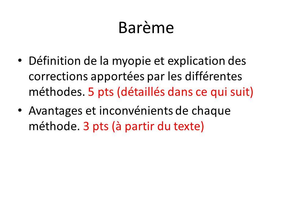 Barème Définition de la myopie et explication des corrections apportées par les différentes méthodes. 5 pts (détaillés dans ce qui suit) Avantages et