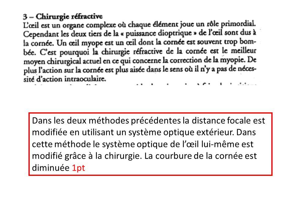Dans les deux méthodes précédentes la distance focale est modifiée en utilisant un système optique extérieur. Dans cette méthode le système optique de
