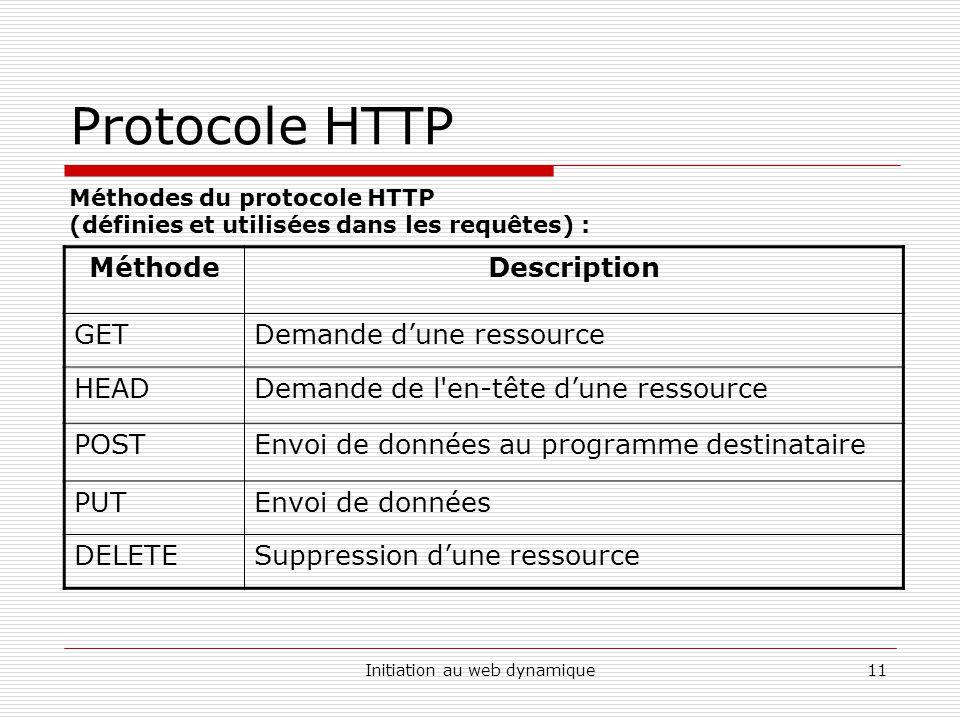 Initiation au web dynamique11 Protocole HTTP Méthodes du protocole HTTP (définies et utilisées dans les requêtes) : MéthodeDescription GETDemande dune