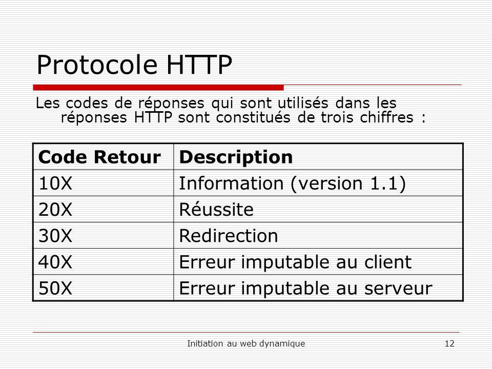 Initiation au web dynamique12 Protocole HTTP Les codes de réponses qui sont utilisés dans les réponses HTTP sont constitués de trois chiffres : Code R