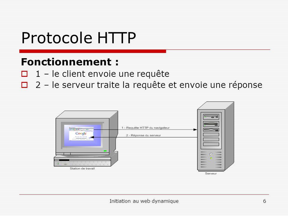 Initiation au web dynamique6 Protocole HTTP Fonctionnement : 1 – le client envoie une requête 2 – le serveur traite la requête et envoie une réponse