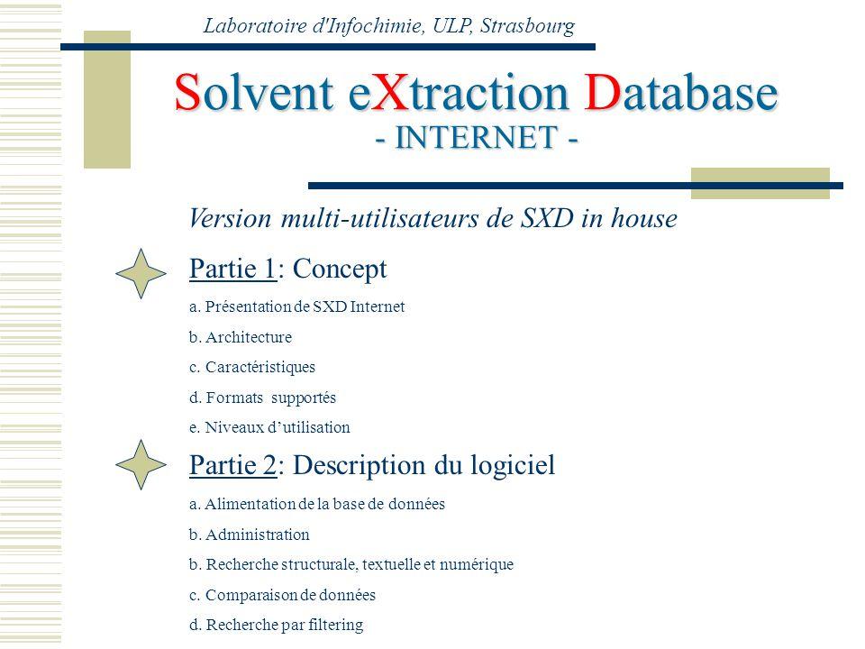 Laboratoire d'Infochimie, ULP, Strasbourg Solvent eXtraction Database - INTERNET - Partie 1: Concept Partie 2: Description du logiciel a. Présentation