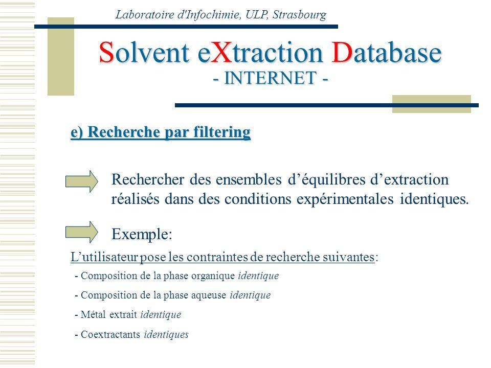 Laboratoire d'Infochimie, ULP, Strasbourg Solvent eXtraction Database - INTERNET - e) Recherche par filtering Rechercher des ensembles déquilibres dex