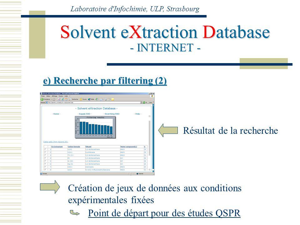 Laboratoire d'Infochimie, ULP, Strasbourg Solvent eXtraction Database - INTERNET - e) Recherche par filtering (2) Résultat de la recherche Création de