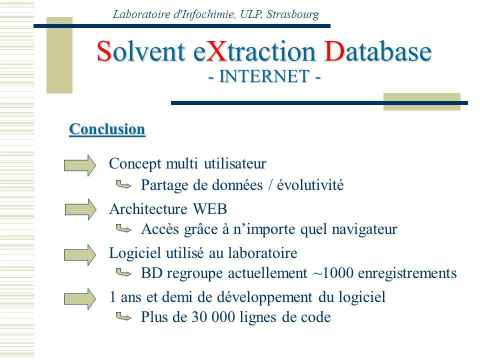 Laboratoire d'Infochimie, ULP, Strasbourg Solvent eXtraction Database - INTERNET - Conclusion Concept multi utilisateur Architecture WEB Accès grâce à