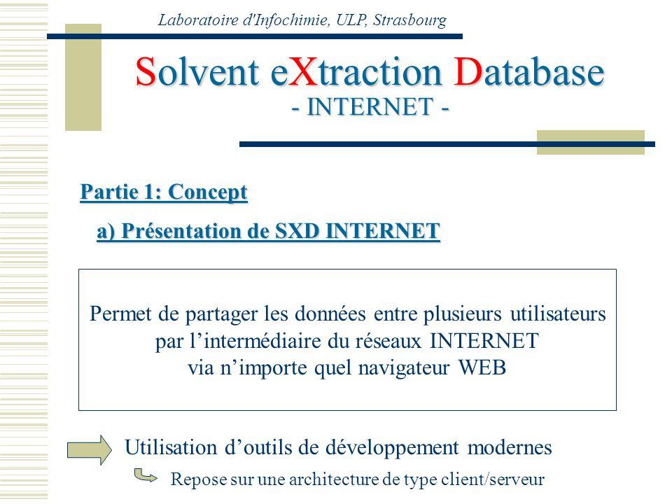 Laboratoire d'Infochimie, ULP, Strasbourg Solvent eXtraction Database - INTERNET - Partie 1: Concept Utilisation doutils de développement modernes Rep