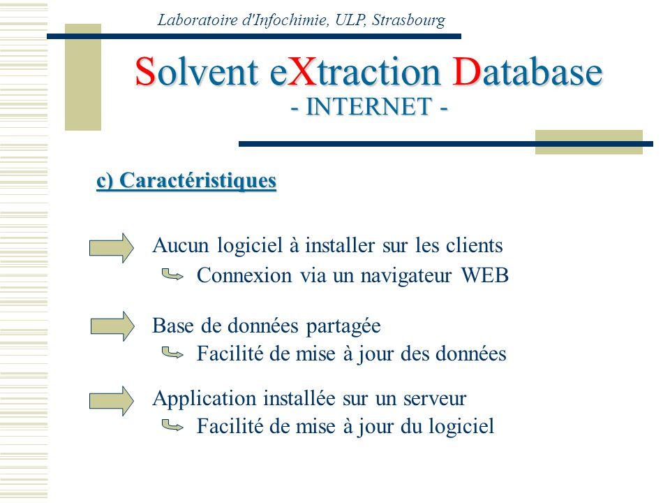 Laboratoire d'Infochimie, ULP, Strasbourg Solvent eXtraction Database - INTERNET - c) Caractéristiques Aucun logiciel à installer sur les clients Base