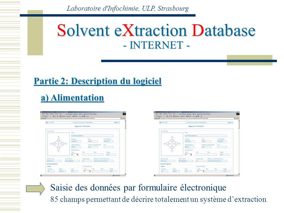 Laboratoire d'Infochimie, ULP, Strasbourg Solvent eXtraction Database - INTERNET - Partie 2: Description du logiciel Saisie des données par formulaire