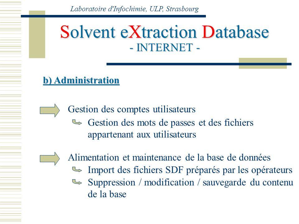 Laboratoire d'Infochimie, ULP, Strasbourg Solvent eXtraction Database - INTERNET - b) Administration Gestion des comptes utilisateurs Suppression / mo