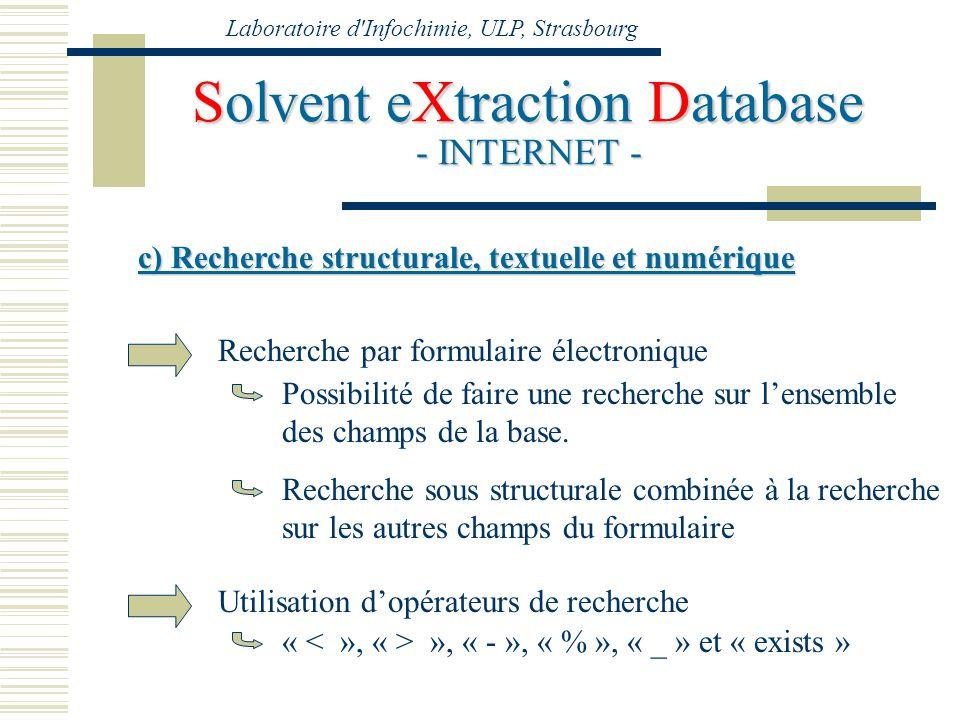 Laboratoire d'Infochimie, ULP, Strasbourg Solvent eXtraction Database - INTERNET - c) Recherche structurale, textuelle et numérique Recherche par form
