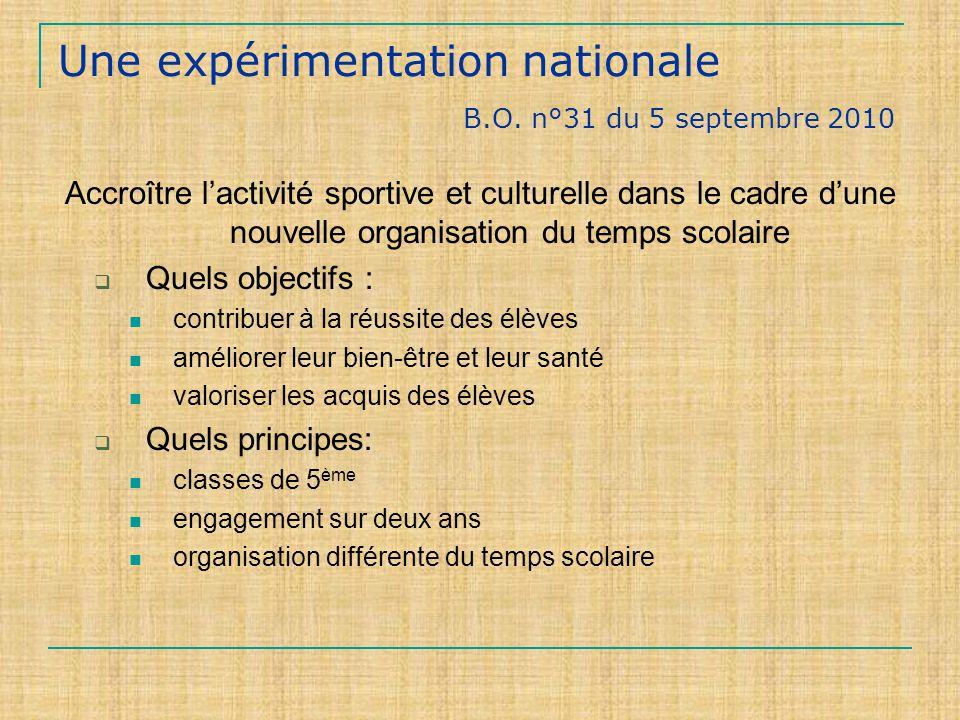 Une expérimentation nationale B.O.