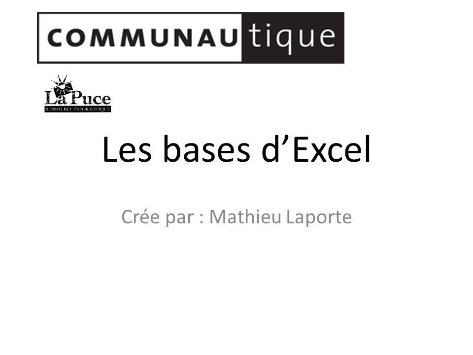 Les bases dExcel Crée par : Mathieu Laporte
