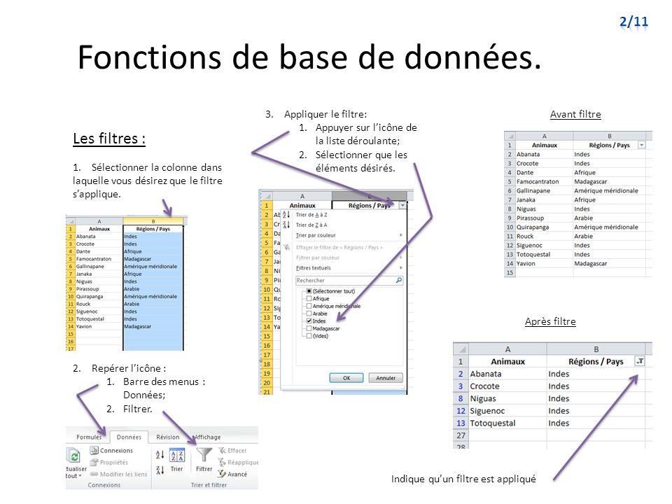 Fonctions de base de données. Les filtres : 2. Repérer licône : 1.Barre des menus : Données; 2.Filtrer. 1. Sélectionner la colonne dans laquelle vous