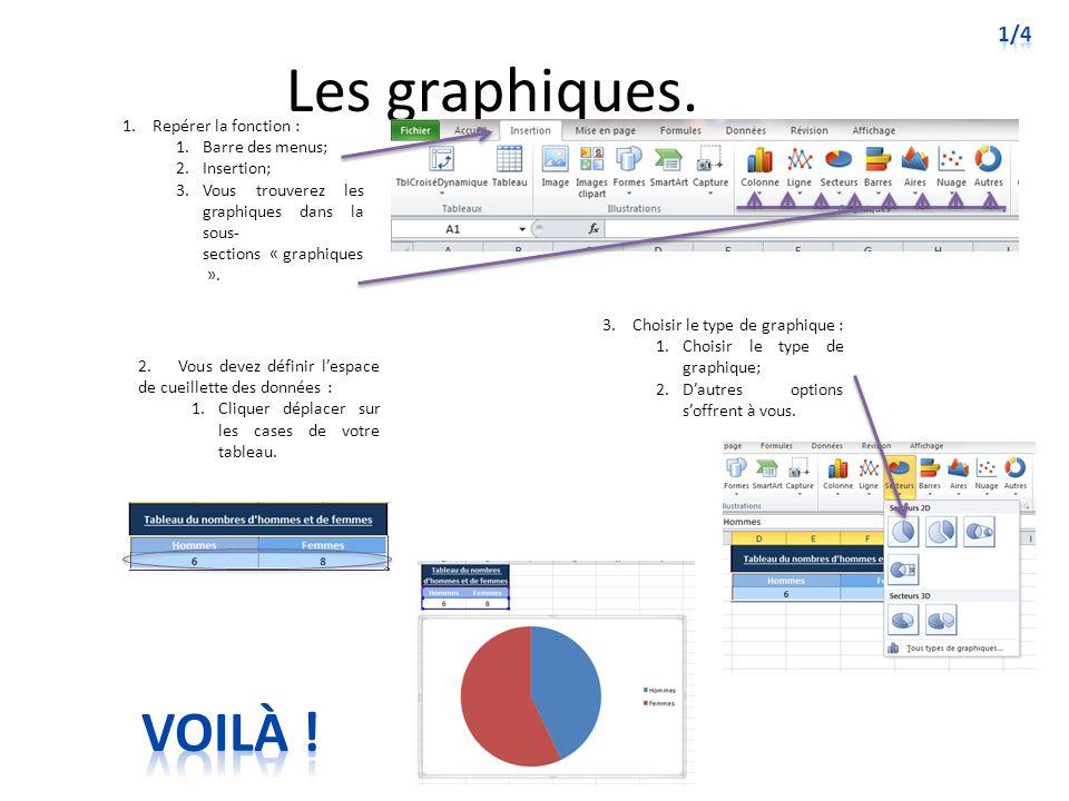 Les graphiques. 1. Repérer la fonction : 1.Barre des menus; 2.Insertion; 3.Vous trouverez les graphiques dans la sous- sections « graphiques ». 2. Vou