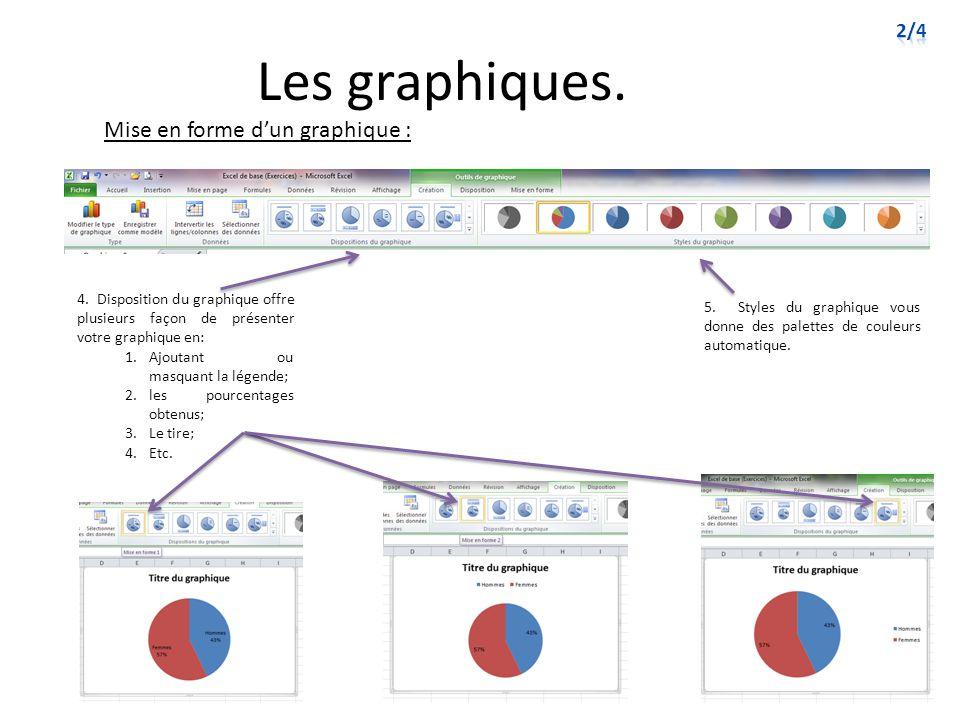 Les graphiques. Mise en forme dun graphique : 4. Disposition du graphique offre plusieurs façon de présenter votre graphique en: 1.Ajoutant ou masquan