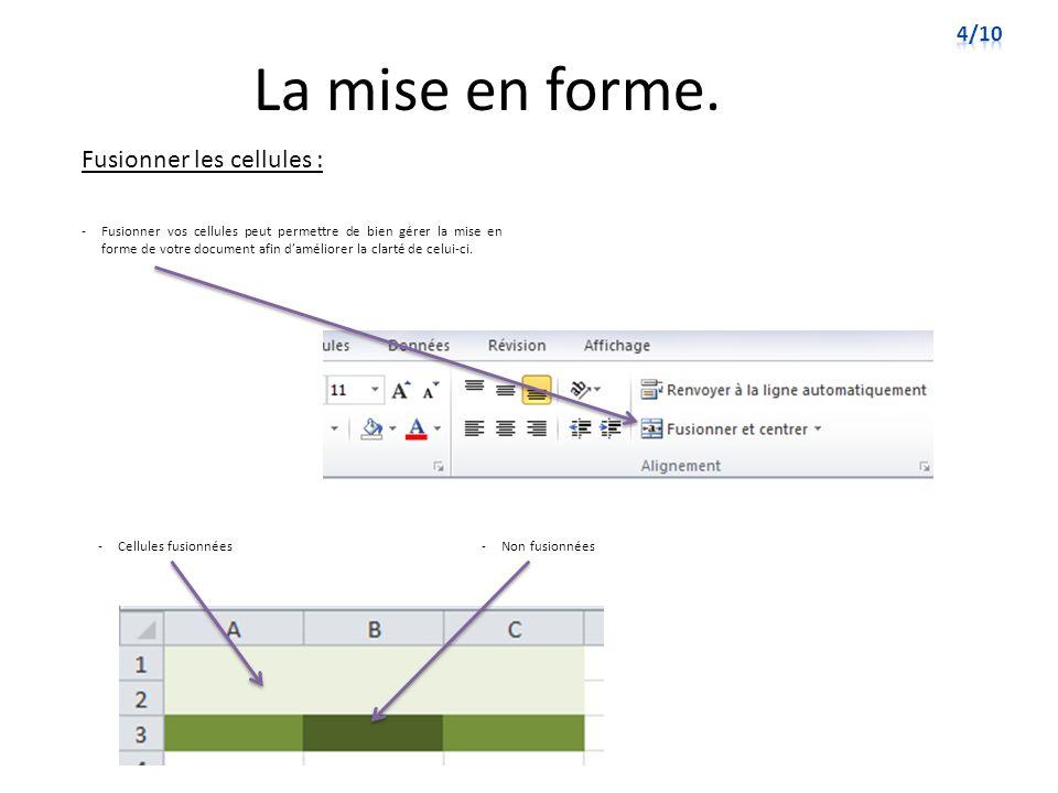 Les graphiques.Mise en forme dun graphique : 4.