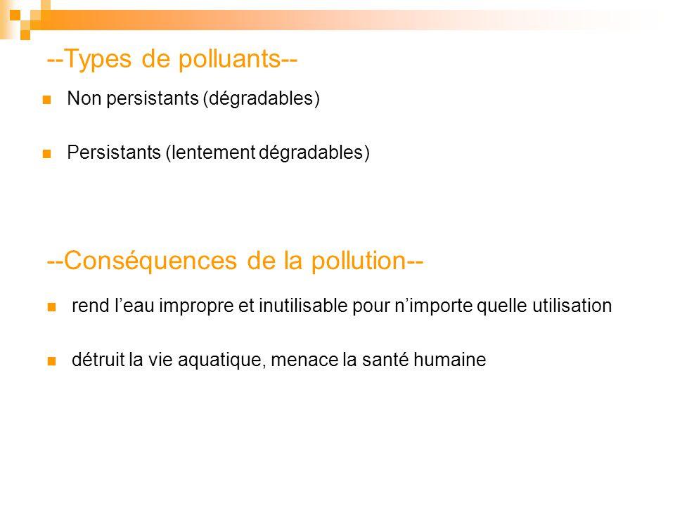 --Types de polluants-- Non persistants (dégradables) Persistants (lentement dégradables) --Conséquences de la pollution-- rend leau impropre et inutil