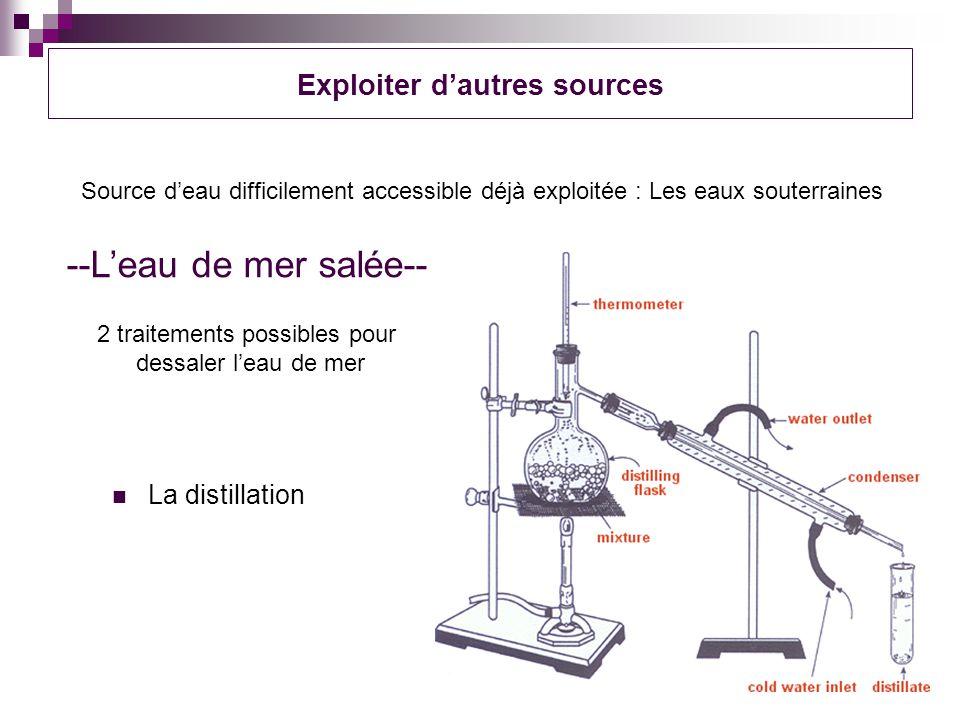 Exploiter dautres sources Source deau difficilement accessible déjà exploitée : Les eaux souterraines --Leau de mer salée-- 2 traitements possibles po