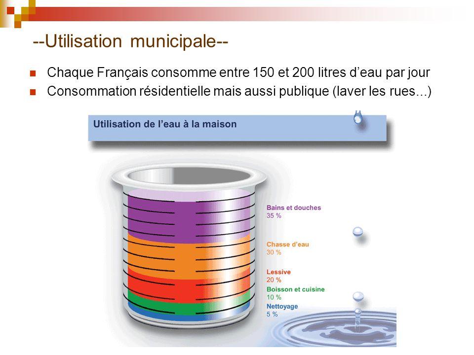 --Utilisation municipale-- Chaque Français consomme entre 150 et 200 litres deau par jour Consommation résidentielle mais aussi publique (laver les ru