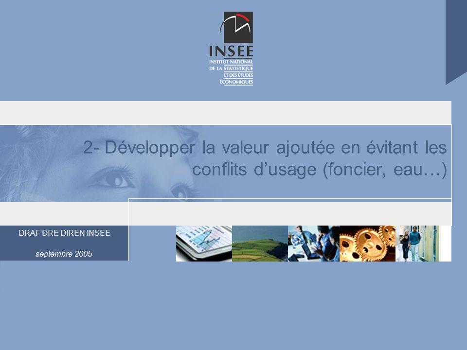 DRAF DRE DIREN INSEE septembre 2005 2- Développer la valeur ajoutée en évitant les conflits dusage (foncier, eau…)